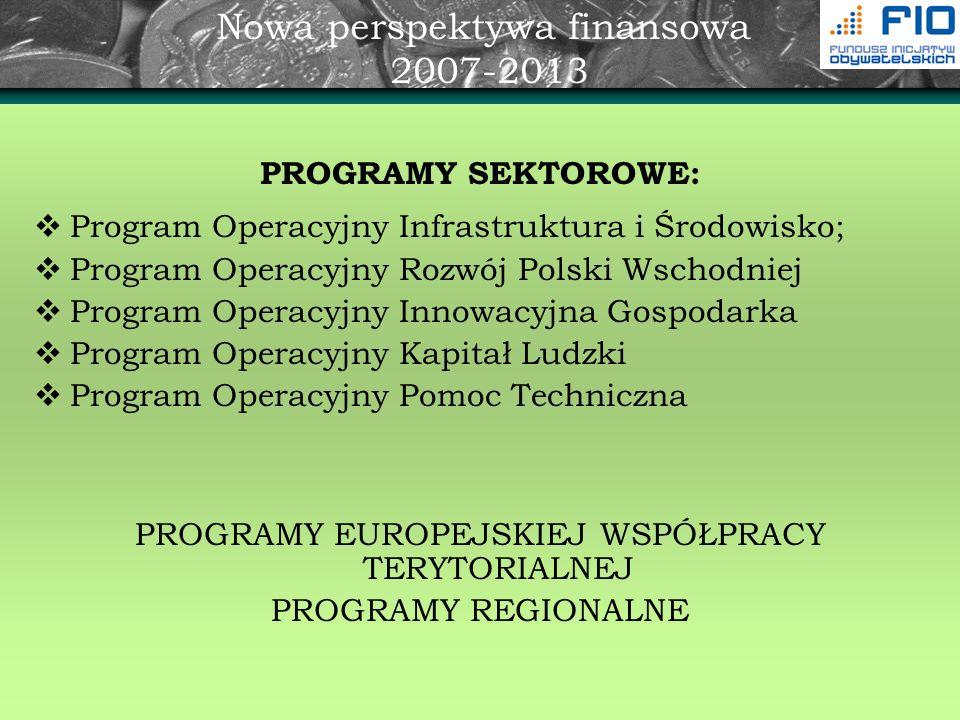 Nowa perspektywa finansowa 2007-2013 Zintegrowany Program Operacyjny Rozwoju Regionalnego Program Operacyjny Innowacyjna Gospodarka (8,2 mld euro) SPO Wzrost Konkurencyjności Infrastruktura i Środowisko (26054,7 mln euro) SPO Rozwój Zasobów Ludzkich Program Operacyjny Kapitał Ludzki (8,1 mld euro) PROGRAMY SEKTOROWE Program Operacyjny Rozwój Polski Wschodniej Programy Regionalne Programy Europejskiej Współpracy Terytorialnej