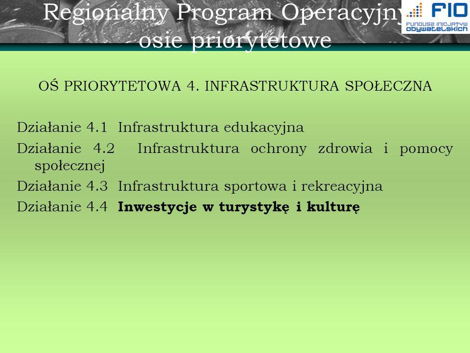 Regionalny Program Operacyjny - osie priorytetowe OŚ PRIORYTETOWA 4. INFRASTRUKTURA SPOŁECZNA Działanie 4.1 Infrastruktura edukacyjna Działanie 4.2 In