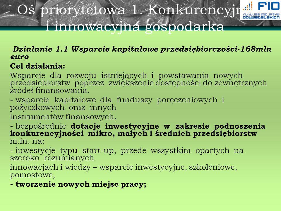 Oś priorytetowa 1. Konkurencyjna i innowacyjna gospodarka Działanie 1.1 Wsparcie kapitałowe przedsiębiorczości-168mln euro Cel działania: Wsparcie dla