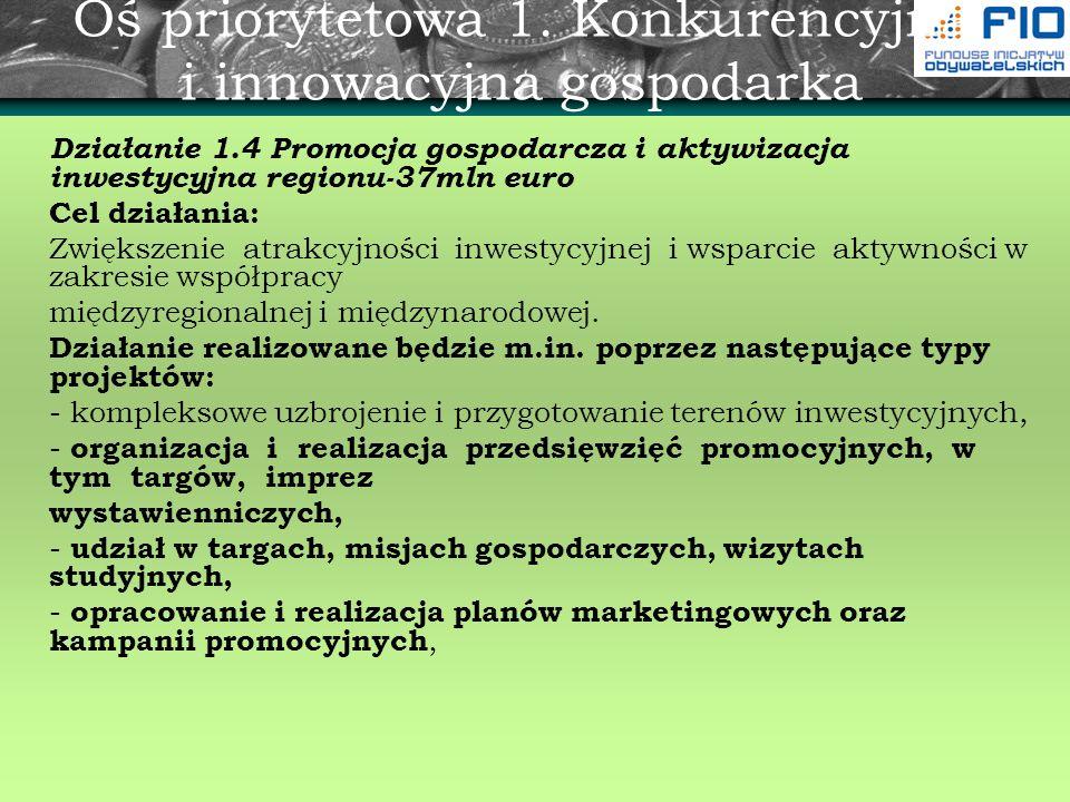Oś priorytetowa 1. Konkurencyjna i innowacyjna gospodarka Działanie 1.4 Promocja gospodarcza i aktywizacja inwestycyjna regionu-37mln euro Cel działan