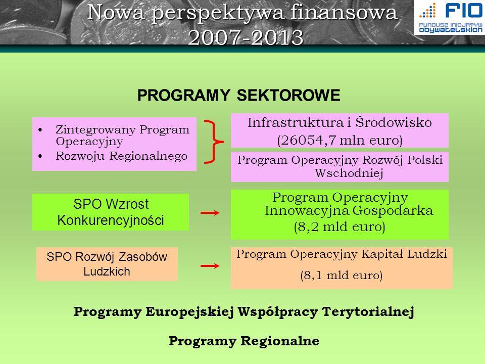 Nowa perspektywa finansowa 2007-2013 Zintegrowany Program Operacyjny Rozwoju Regionalnego Program Operacyjny Innowacyjna Gospodarka (8,2 mld euro) SPO