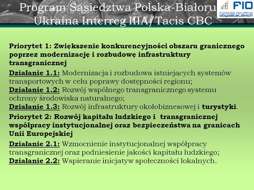 Program Sąsiedztwa Polska-Białoruś- Ukraina Interreg IIIA/Tacis CBC Priorytet 1: Zwiększenie konkurencyjności obszaru granicznego poprzez modernizację