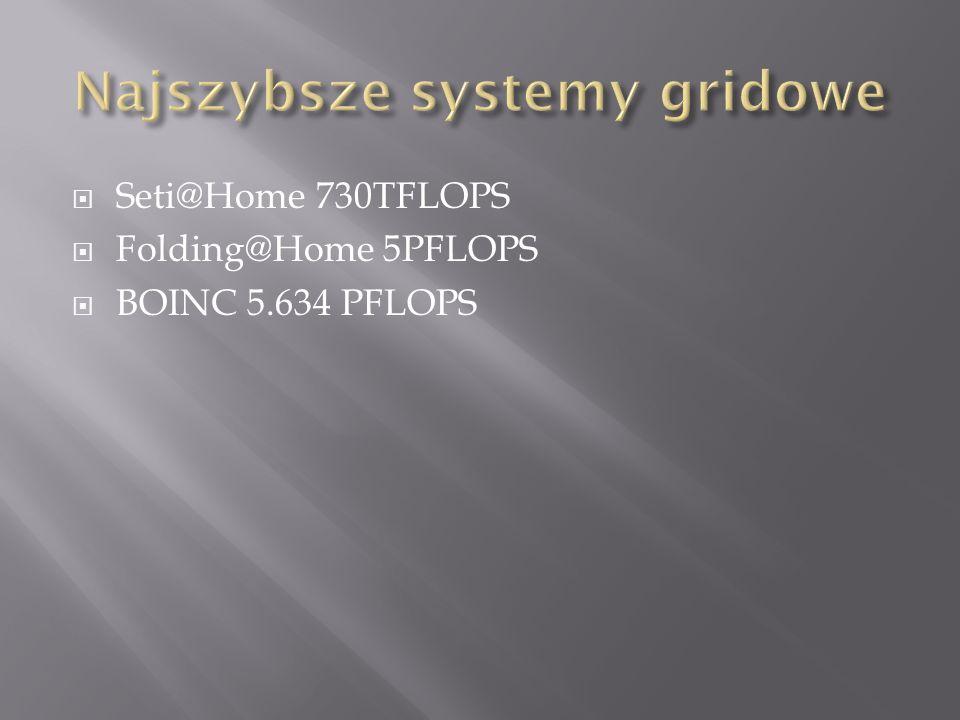 Seti@Home 730TFLOPS Folding@Home 5PFLOPS BOINC 5.634 PFLOPS