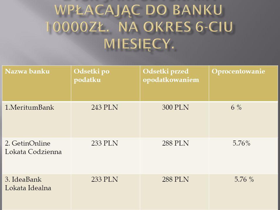 Nazwa bankuOdsetki po podatku Odsetki przed opodatkowaniem Oprocentowanie 1. DnB Nord Jedna Podwójna NORDeLOKATA 121 PLN 150 PLN 6 % 2. FM Bank FM Lok