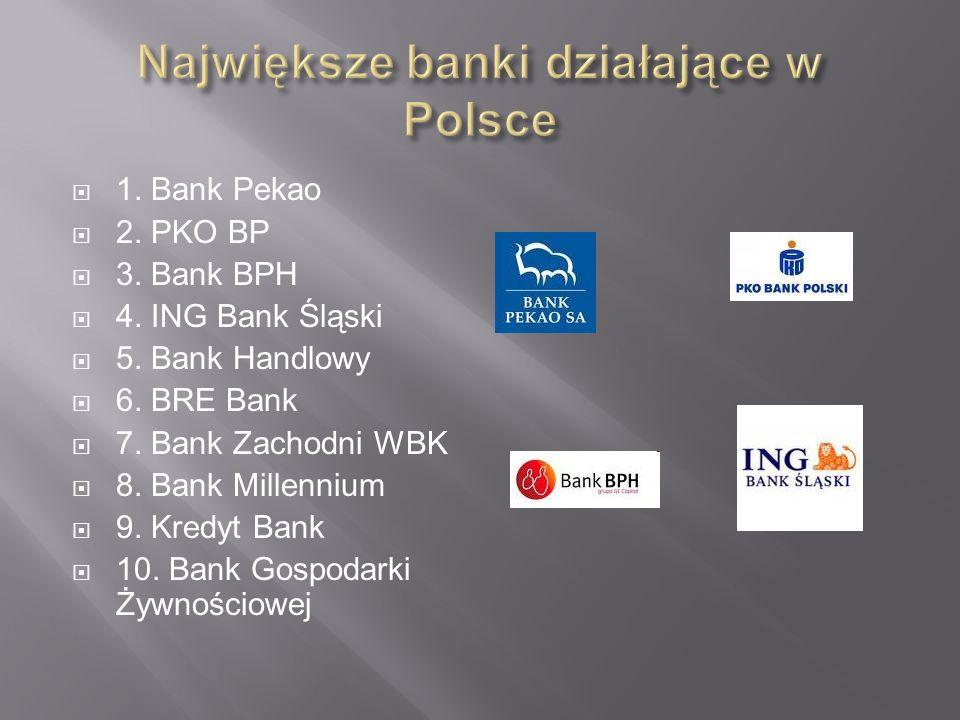 1.Bank Pekao 2. PKO BP 3. Bank BPH 4. ING Bank Śląski 5.
