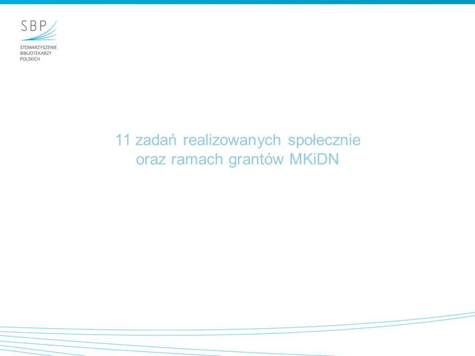 11 zadań realizowanych społecznie oraz ramach grantów MKiDN