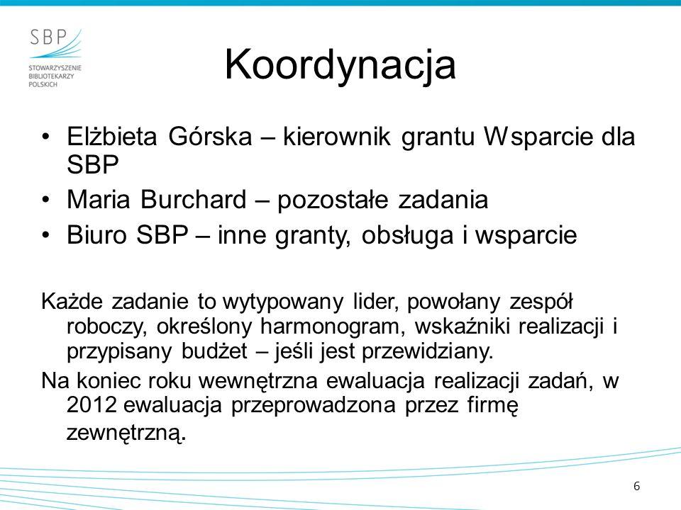 6 Koordynacja Elżbieta Górska – kierownik grantu Wsparcie dla SBP Maria Burchard – pozostałe zadania Biuro SBP – inne granty, obsługa i wsparcie Każde zadanie to wytypowany lider, powołany zespół roboczy, określony harmonogram, wskaźniki realizacji i przypisany budżet – jeśli jest przewidziany.