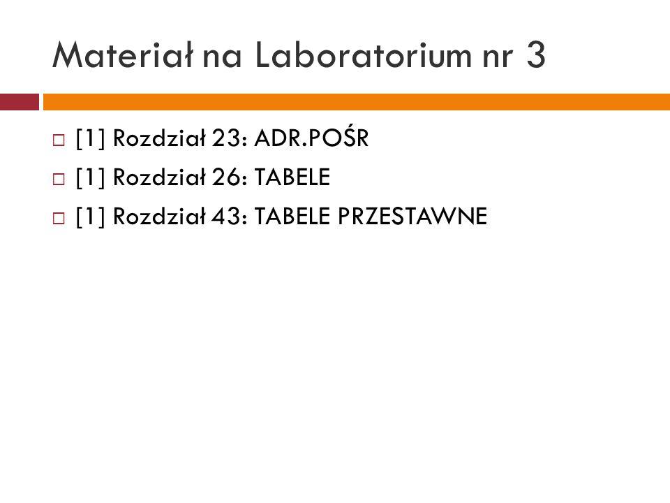 Materiał na Laboratorium nr 4 [3] Część II: Wykresy w programie Excel.