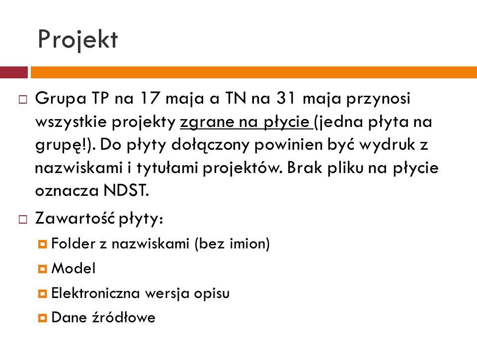 Projekt Niezależnie od płyty, KAŻDA studentka (i student) przynosi model do prezentacji np.