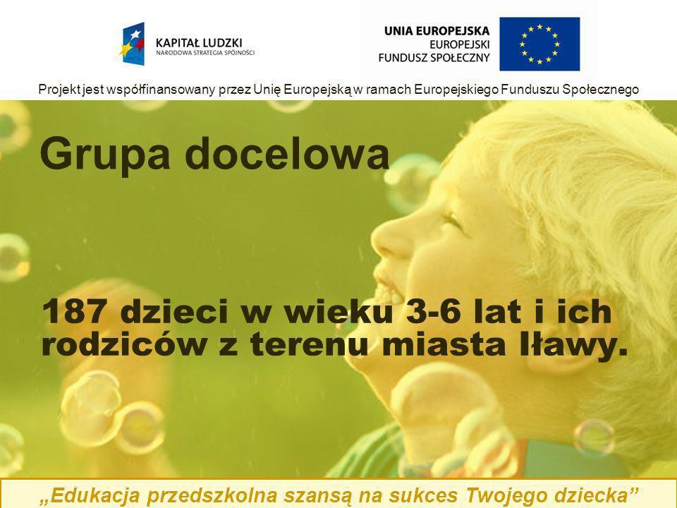 187 dzieci w wieku 3-6 lat i ich rodziców z terenu miasta Iławy.