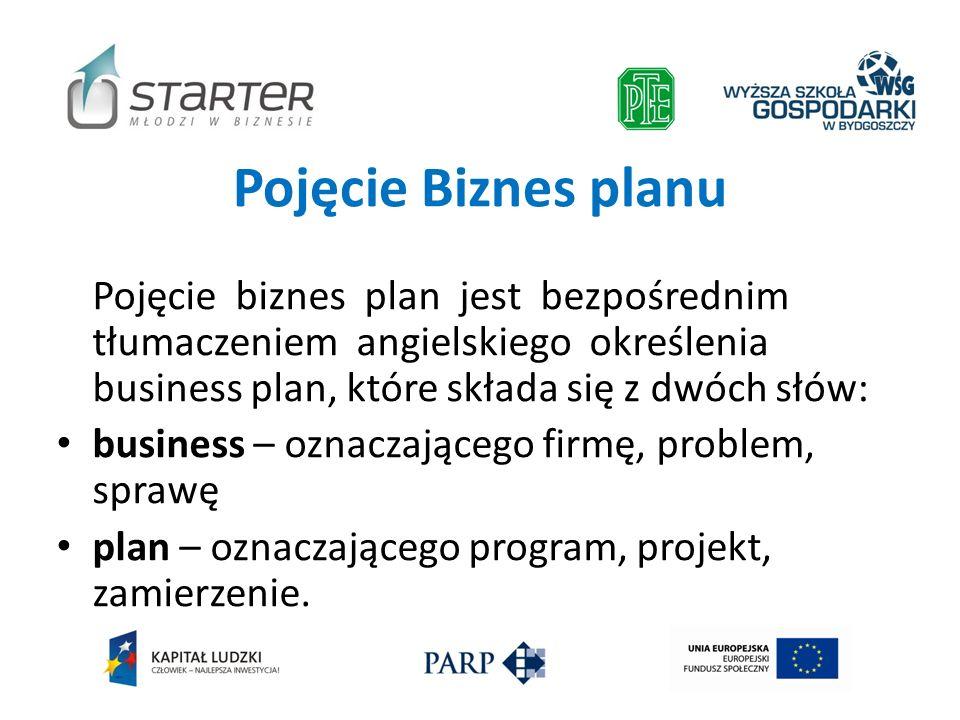 Pojęcie Biznes planu Pojęcie biznes plan jest bezpośrednim tłumaczeniem angielskiego określenia business plan, które składa się z dwóch słów: business
