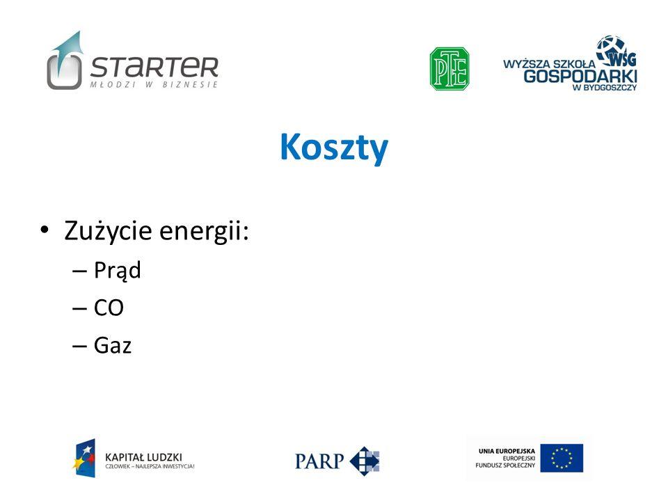 Koszty Zużycie energii: – Prąd – CO – Gaz