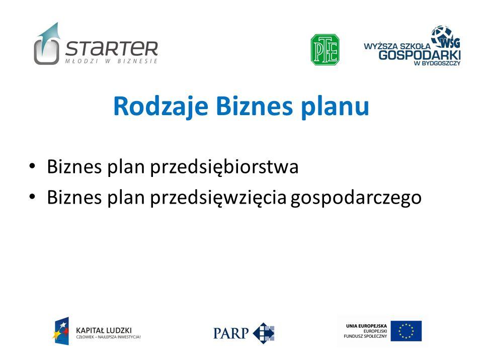 Rodzaje Biznes planu Biznes plan przedsiębiorstwa Biznes plan przedsięwzięcia gospodarczego