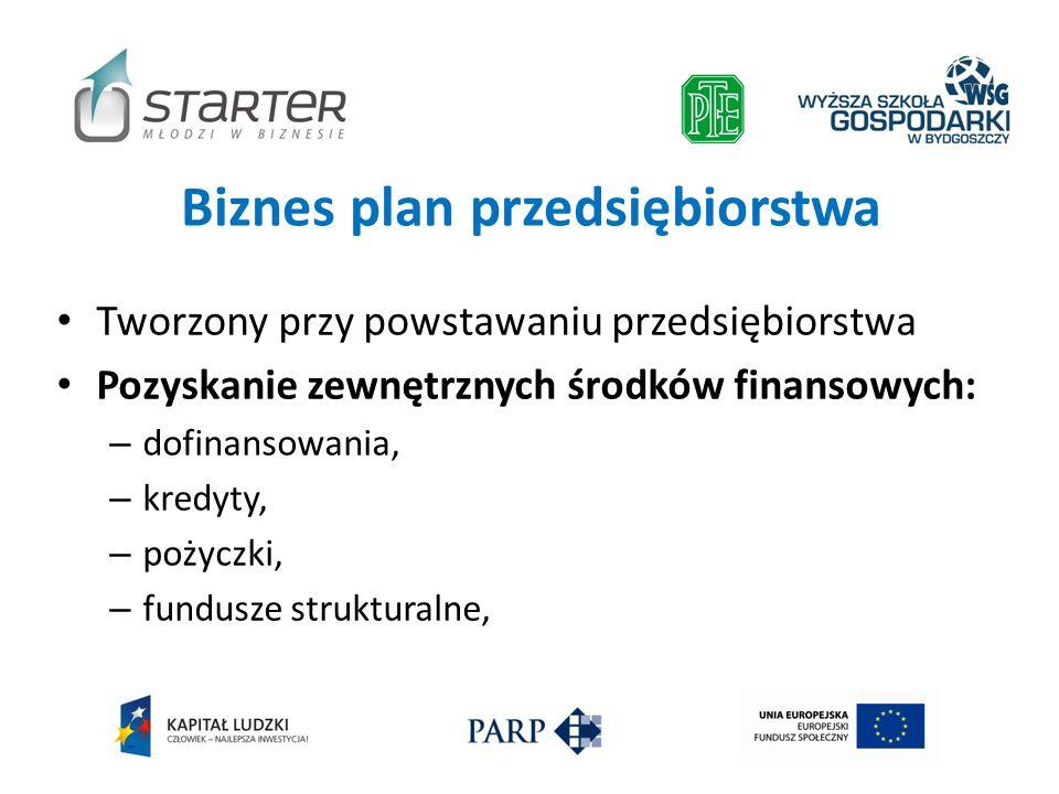 Biznes plan przedsiębiorstwa Tworzony przy powstawaniu przedsiębiorstwa Pozyskanie zewnętrznych środków finansowych: – dofinansowania, – kredyty, – po