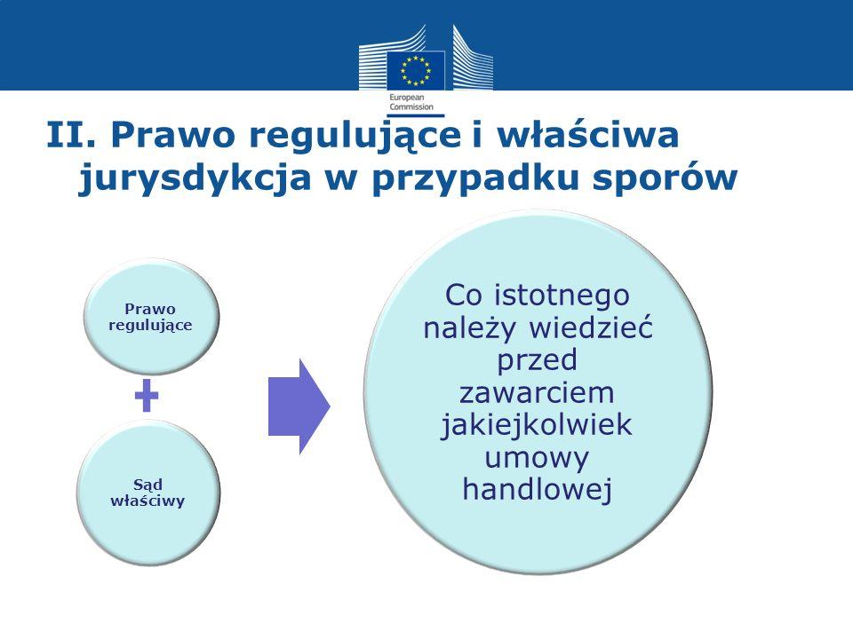 II. Prawo regulujące i właściwa jurysdykcja w przypadku sporów Prawo regulujące Sąd właściwy Co istotnego należy wiedzieć przed zawarciem jakiejkolwie