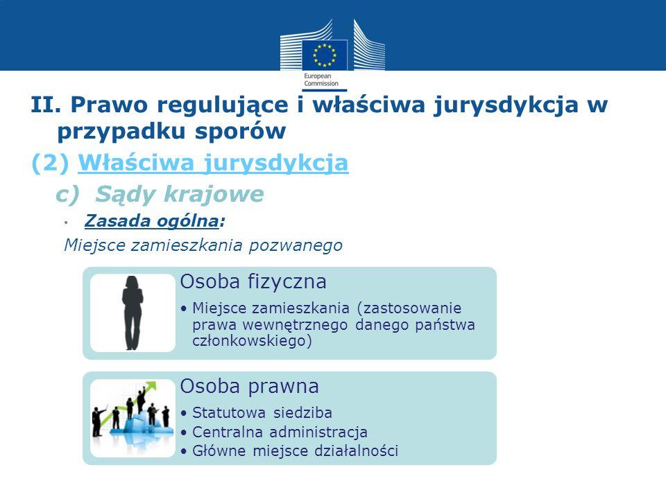 II. Prawo regulujące i właściwa jurysdykcja w przypadku sporów c) Sądy krajowe Zasada ogólna: Miejsce zamieszkania pozwanego Osoba fizyczna Miejsce za