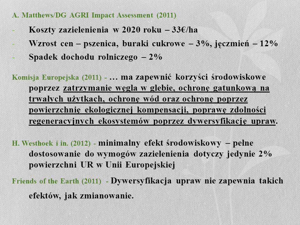 A. Matthews/DG AGRI Impact Assessment (2011) -Koszty zazielenienia w 2020 roku – 33/ha -Wzrost cen – pszenica, buraki cukrowe – 3%, jęczmień – 12% -Sp