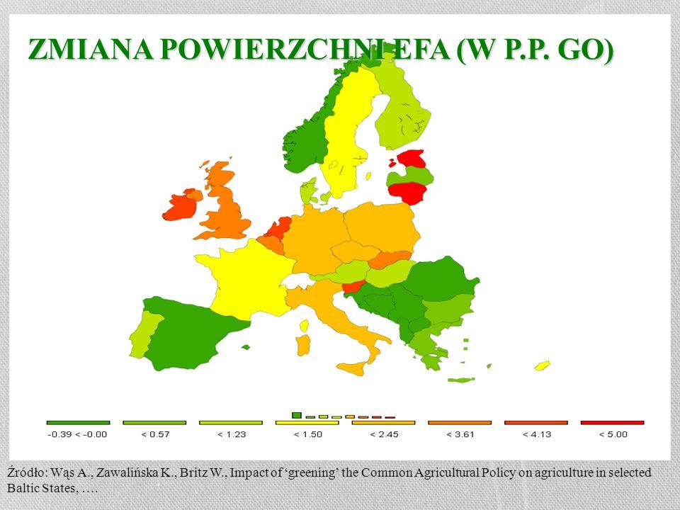 ZMIANA POWIERZCHNI EFA (W P.P. GO) Źródło: Wąs A., Zawalińska K., Britz W., Impact of greening the Common Agricultural Policy on agriculture in select