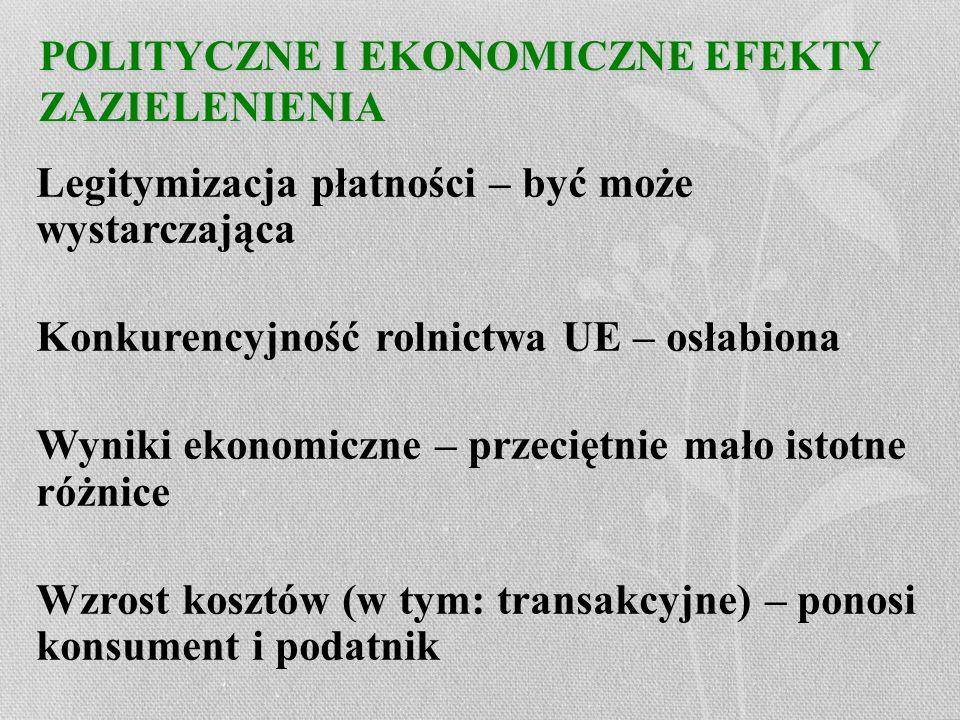 POLITYCZNE I EKONOMICZNE EFEKTY ZAZIELENIENIA Legitymizacja płatności – być może wystarczająca Konkurencyjność rolnictwa UE – osłabiona Wyniki ekonomi