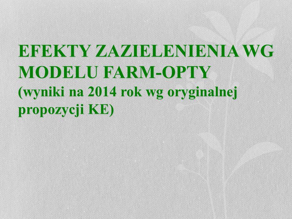EFEKTY ZAZIELENIENIA WG MODELU FARM-OPTY (wyniki na 2014 rok wg oryginalnej propozycji KE)
