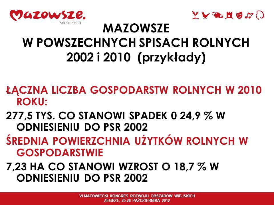 VI MAZOWIECKI KONGRES ROZWOJU OBSZARÓW WIEJSKICH ZEGRZE, 25-26 PAŹDZIERNIKA 2012 MAZOWSZE W POWSZECHNYCH SPISACH ROLNYCH 2002 i 2010 (przykłady) ŁĄCZN