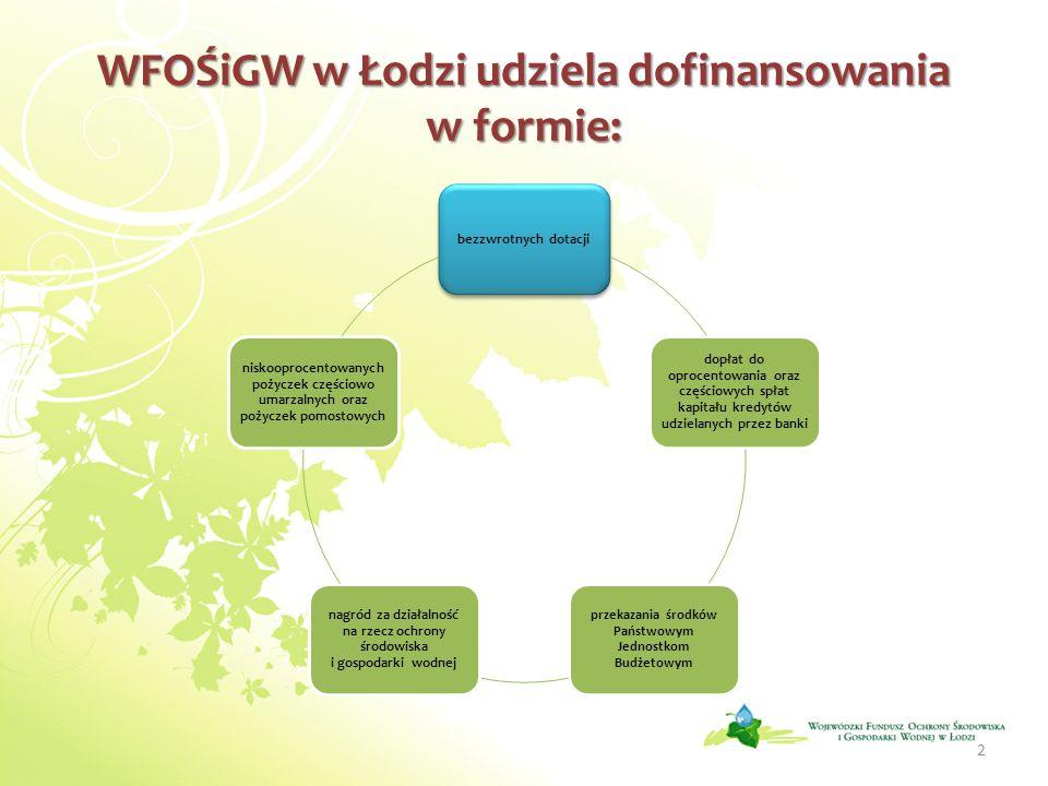 WFOŚiGW w Łodzi udziela dofinansowania w formie: bezzwrotnych dotacji dopłat do oprocentowania oraz częściowych spłat kapitału kredytów udzielanych przez banki przekazania środków Państwowym Jednostkom Budżetowym nagród za działalność na rzecz ochrony środowiska i gospodarki wodnej niskooprocentowanych pożyczek częściowo umarzalnych oraz pożyczek pomostowych 2