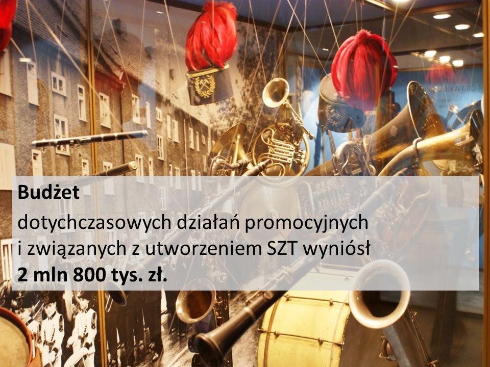 Budżet dotychczasowych działań promocyjnych i związanych z utworzeniem SZT wyniósł 2 mln 800 tys. zł.