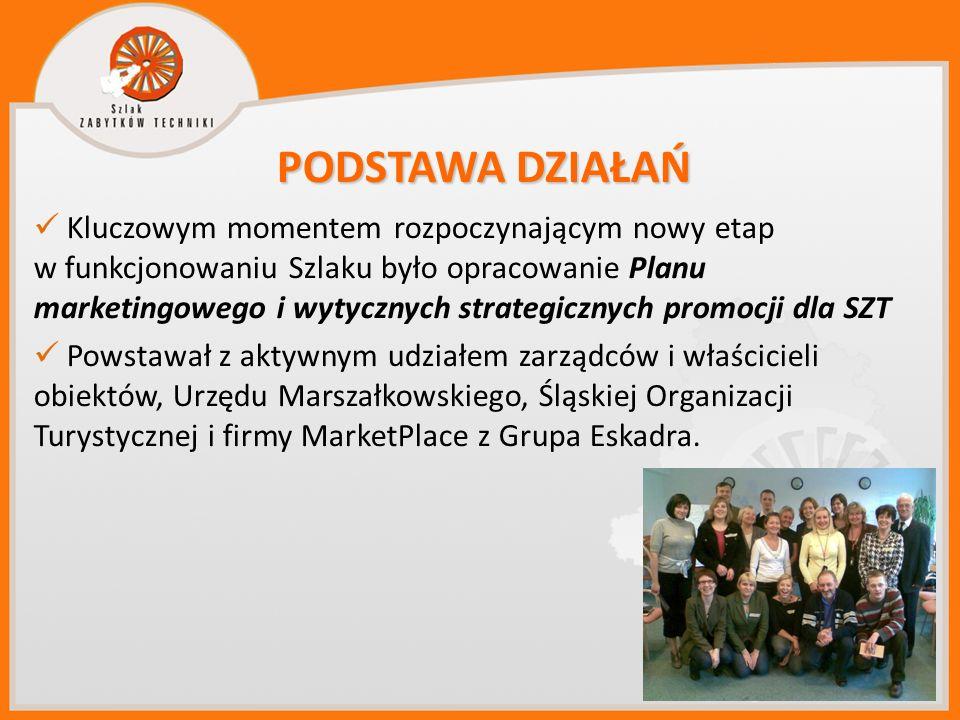 PODSTAWA DZIAŁAŃ Kluczowym momentem rozpoczynającym nowy etap w funkcjonowaniu Szlaku było opracowanie Planu marketingowego i wytycznych strategicznyc