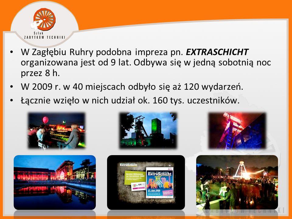 W Zagłębiu Ruhry podobna impreza pn. EXTRASCHICHT organizowana jest od 9 lat. Odbywa się w jedną sobotnią noc przez 8 h. W 2009 r. w 40 miejscach odby