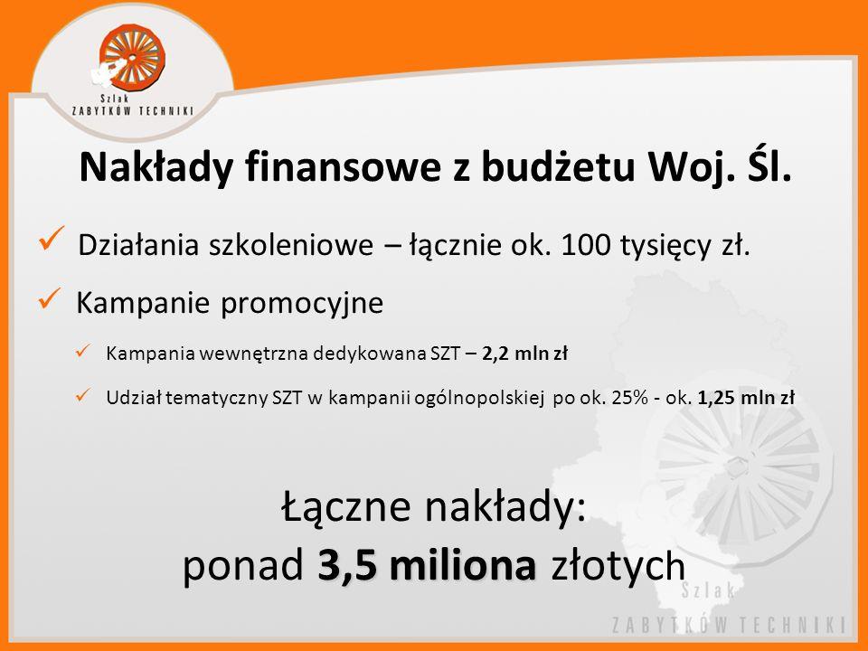 Nakłady finansowe z budżetu Woj. Śl. Działania szkoleniowe – łącznie ok. 100 tysięcy zł. Kampanie promocyjne Kampania wewnętrzna dedykowana SZT – 2,2