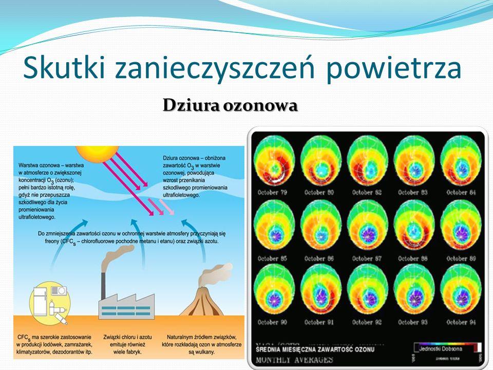 Skutki zanieczyszczeń powietrza Dziura ozonowa