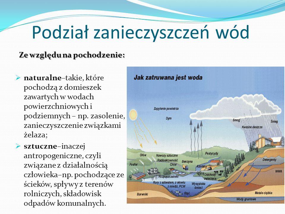 Podział zanieczyszczeń wód Ze względu na pochodzenie: naturalne–takie, które pochodzą z domieszek zawartych w wodach powierzchniowych i podziemnych –
