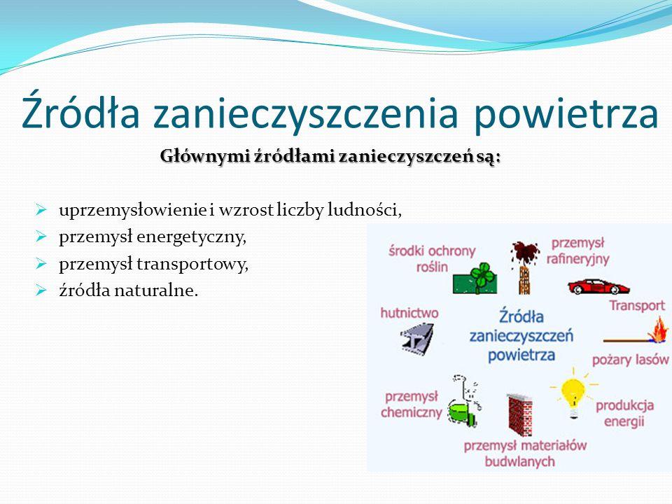 Źródła zanieczyszczenia powietrza Rosnące zapotrzebowanie na energie uczyniło ze spalania główne źródło zanieczyszczeń atmosferycznych pochodzenia antropogenicznego.