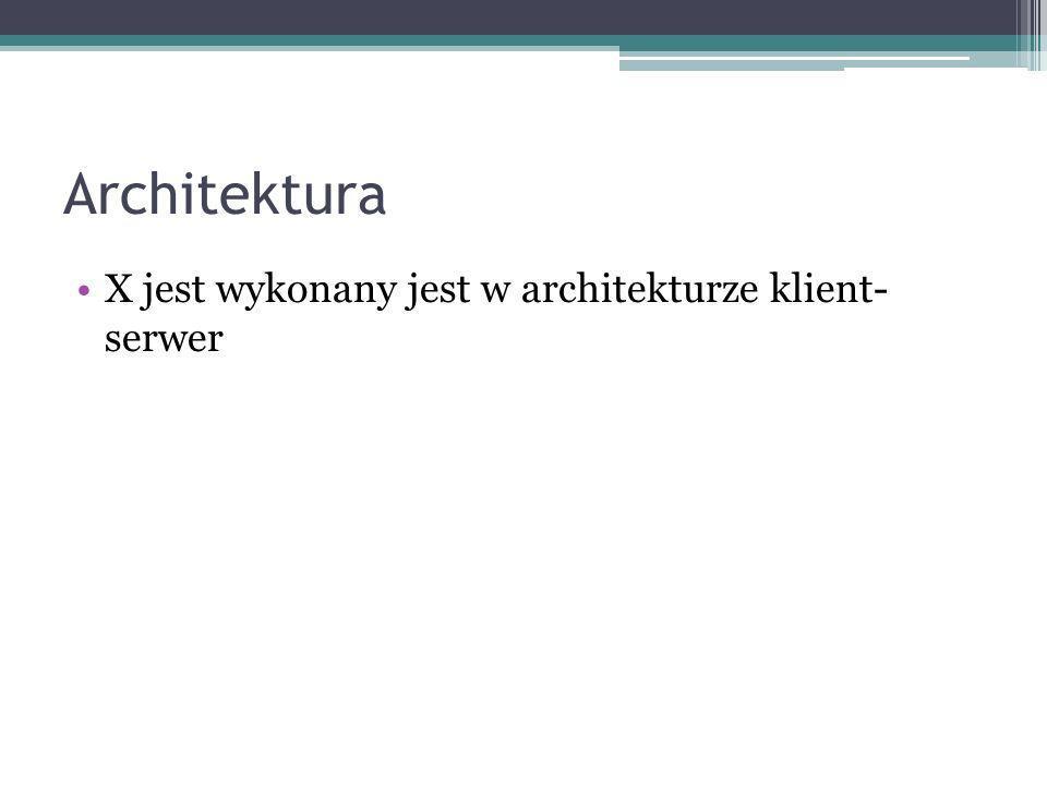 X jest wykonany jest w architekturze klient- serwer