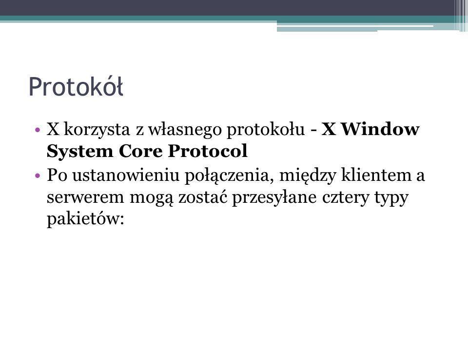 Protokół X korzysta z własnego protokołu - X Window System Core Protocol Po ustanowieniu połączenia, między klientem a serwerem mogą zostać przesyłane cztery typy pakietów: