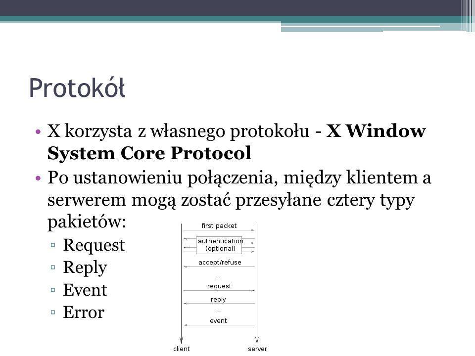 Protokół X korzysta z własnego protokołu - X Window System Core Protocol Po ustanowieniu połączenia, między klientem a serwerem mogą zostać przesyłane cztery typy pakietów: Request Reply Event Error
