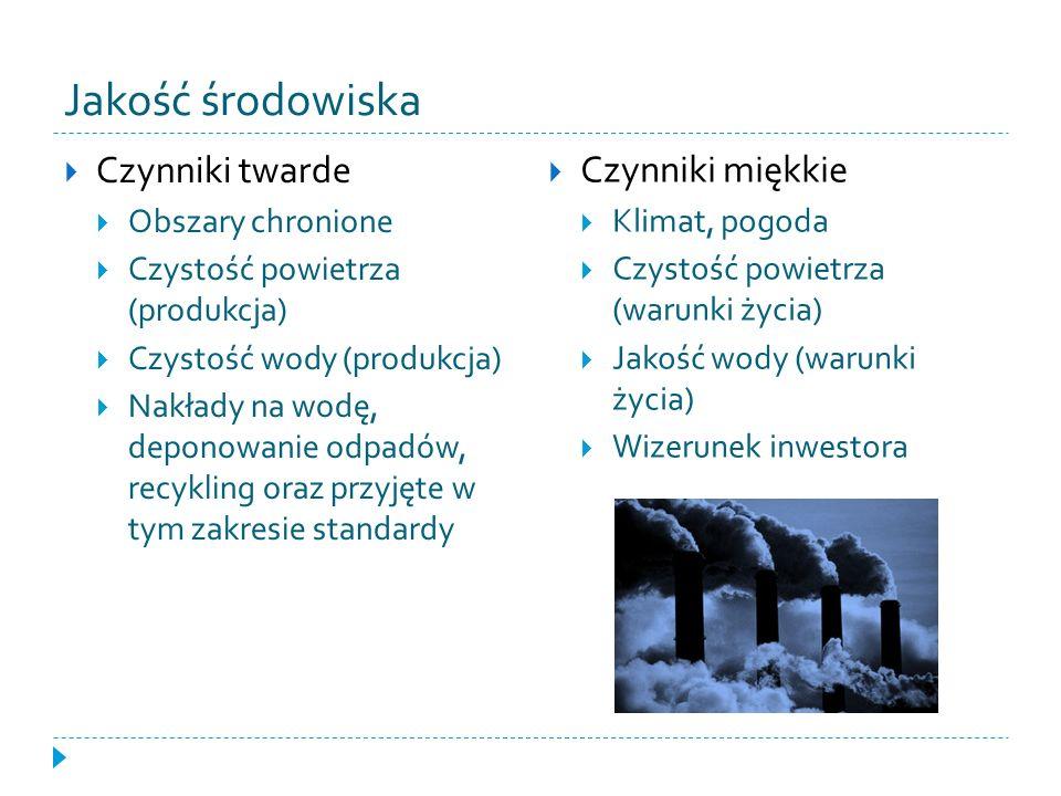 Jakość środowiska Czynniki twarde Obszary chronione Czystość powietrza (produkcja) Czystość wody (produkcja) Nakłady na wodę, deponowanie odpadów, rec