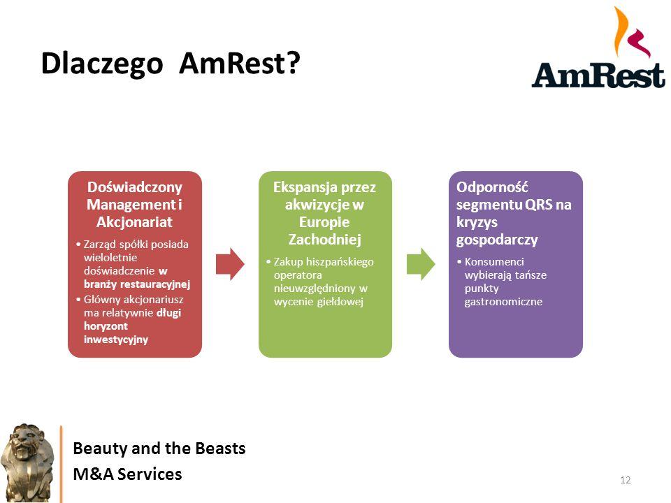 Dlaczego AmRest? 12 Beauty and the Beasts M&A Services Doświadczony Management i Akcjonariat Zarząd spółki posiada wieloletnie doświadczenie w branży