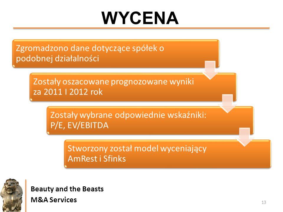 13 Beauty and the Beasts M&A Services WYCENA Zgromadzono dane dotyczące spółek o podobnej działalności Zostały oszacowane prognozowane wyniki za 2011