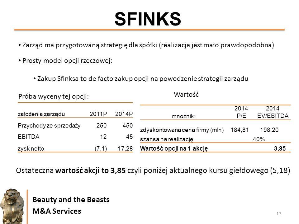 17 Beauty and the Beasts M&A Services SFINKS Zarząd ma przygotowaną strategię dla spółki (realizacja jest mało prawdopodobna) Prosty model opcji rzecz