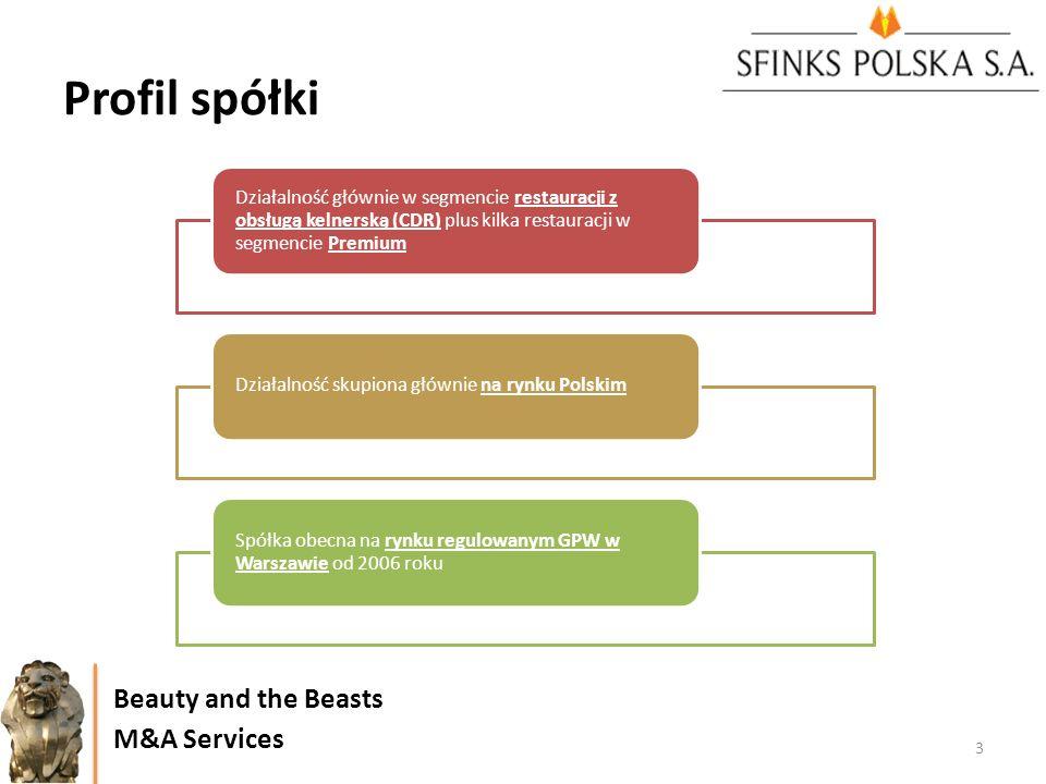 Profil spółki 3 Beauty and the Beasts M&A Services Działalność głównie w segmencie restauracji z obsługą kelnerską (CDR) plus kilka restauracji w segm