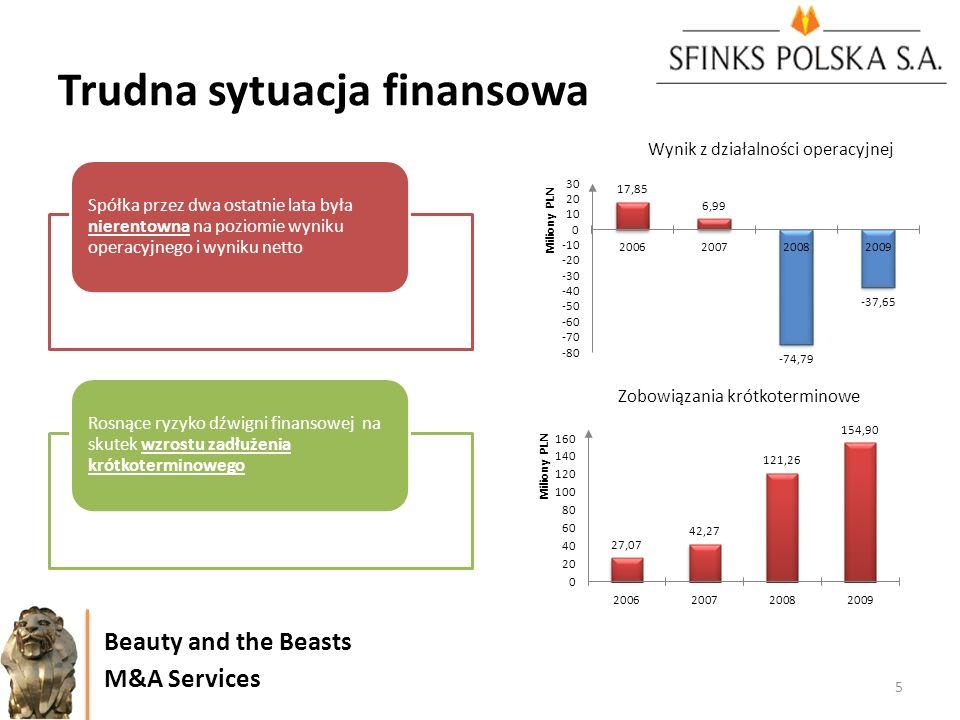 Trudna sytuacja finansowa 5 Beauty and the Beasts M&A Services Spółka przez dwa ostatnie lata była nierentowna na poziomie wyniku operacyjnego i wynik