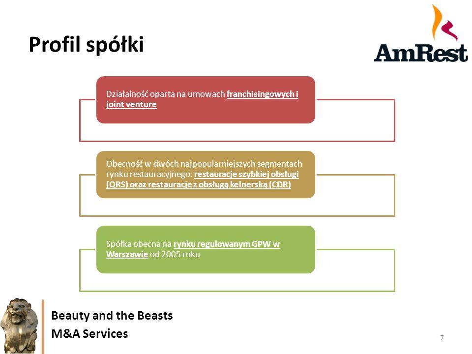 Profil spółki 7 Beauty and the Beasts M&A Services Działalność oparta na umowach franchisingowych i joint venture Obecność w dwóch najpopularniejszych