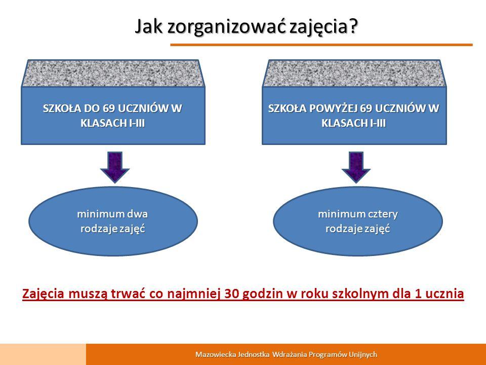 Mazowiecka Jednostka Wdrażania Programów Unijnych Jak zorganizować zajęcia.