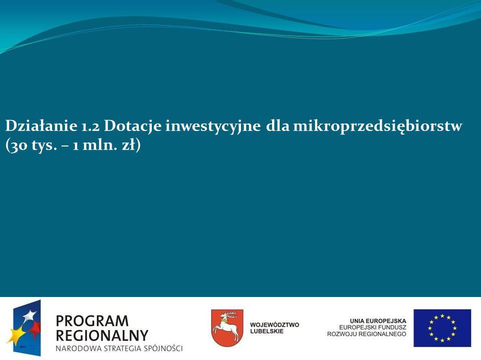Działanie 1.2 Dotacje inwestycyjne dla mikroprzedsiębiorstw (30 tys. – 1 mln. zł)