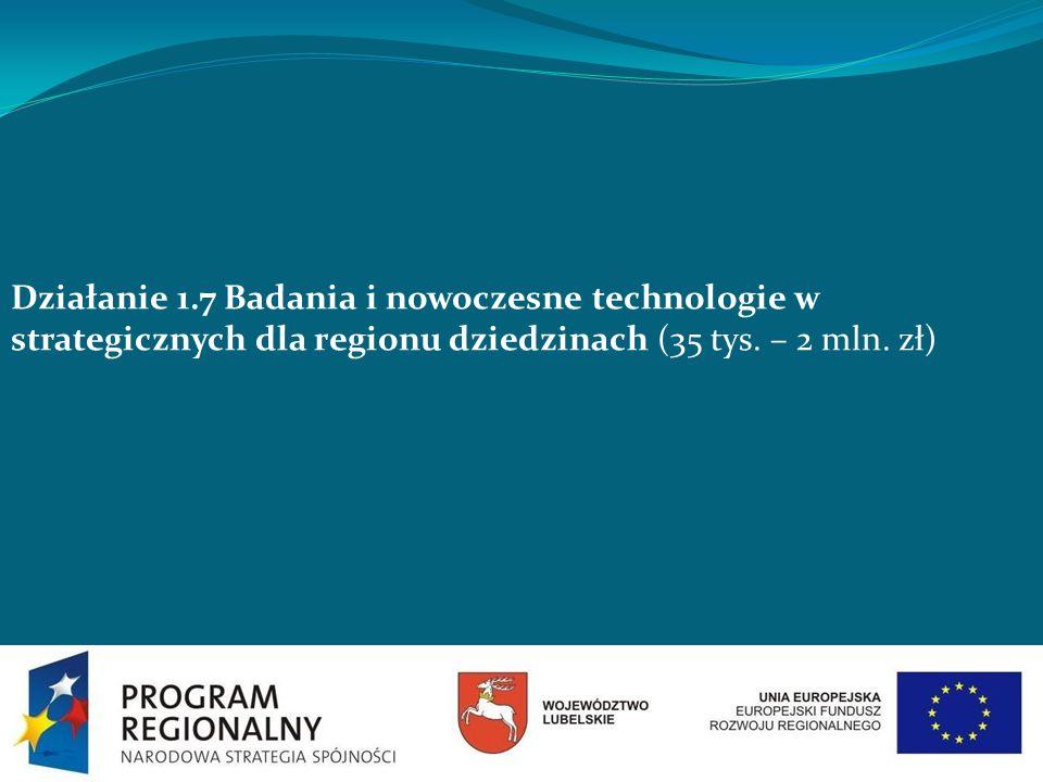 Działanie 1.7 Badania i nowoczesne technologie w strategicznych dla regionu dziedzinach (35 tys. – 2 mln. zł)