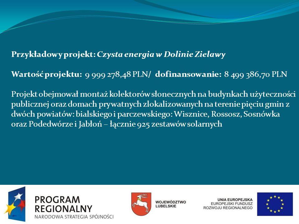 Przykładowy projekt: Czysta energia w Dolinie Zielawy Wartość projektu: 9 999 278,48 PLN/ dofinansowanie: 8 499 386,70 PLN Projekt obejmował montaż ko