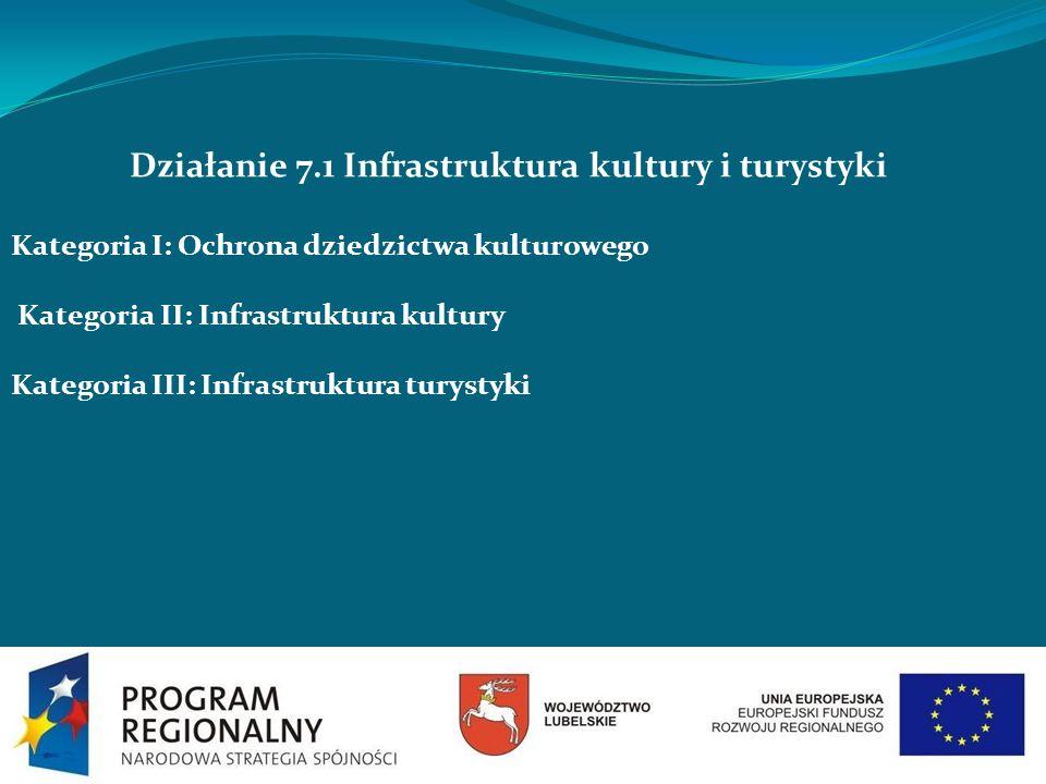 Działanie 7.1 Infrastruktura kultury i turystyki Kategoria I: Ochrona dziedzictwa kulturowego Kategoria II: Infrastruktura kultury Kategoria III: Infr