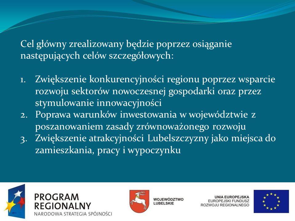 Cel główny zrealizowany będzie poprzez osiąganie następujących celów szczegółowych: 1.Zwiększenie konkurencyjności regionu poprzez wsparcie rozwoju se