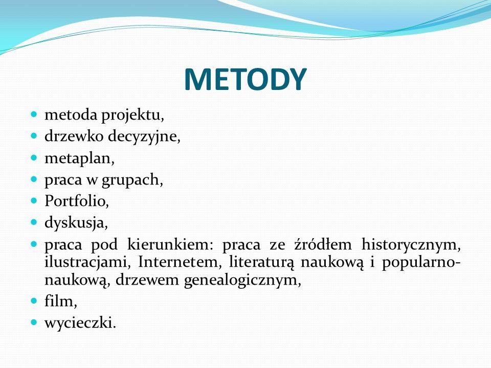 METODY metoda projektu, drzewko decyzyjne, metaplan, praca w grupach, Portfolio, dyskusja, praca pod kierunkiem: praca ze źródłem historycznym, ilustr